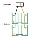 Cablage après régulateur de 4 batteries en série/parallèle maxi  700Ah